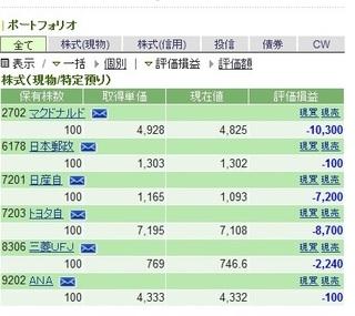 20171110_ana_kabushikitoushi.jpg