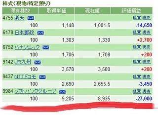 20180113_sofutobanku_kabuka.jpg
